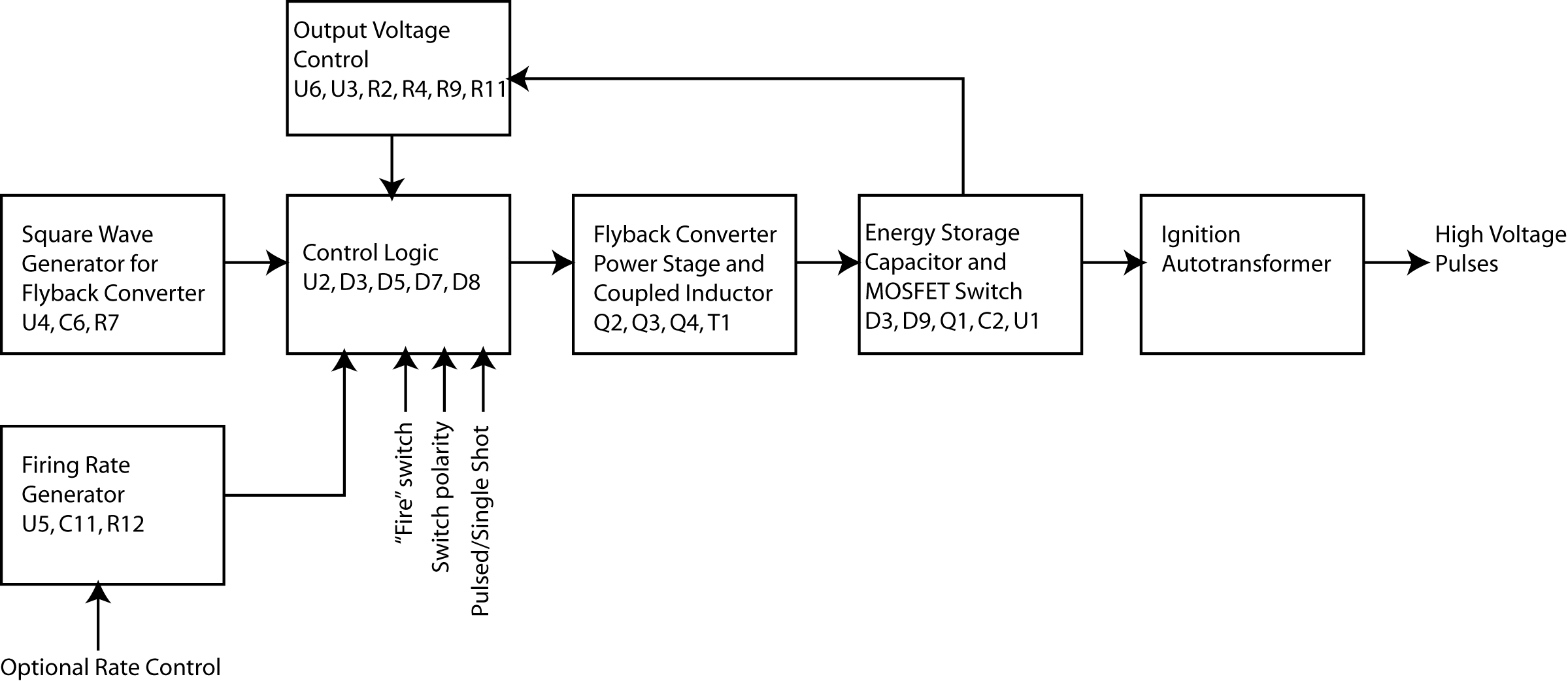 Index of /~sph0800108/(CDI)/~ Sci-experiments - High Voltage Pulsers