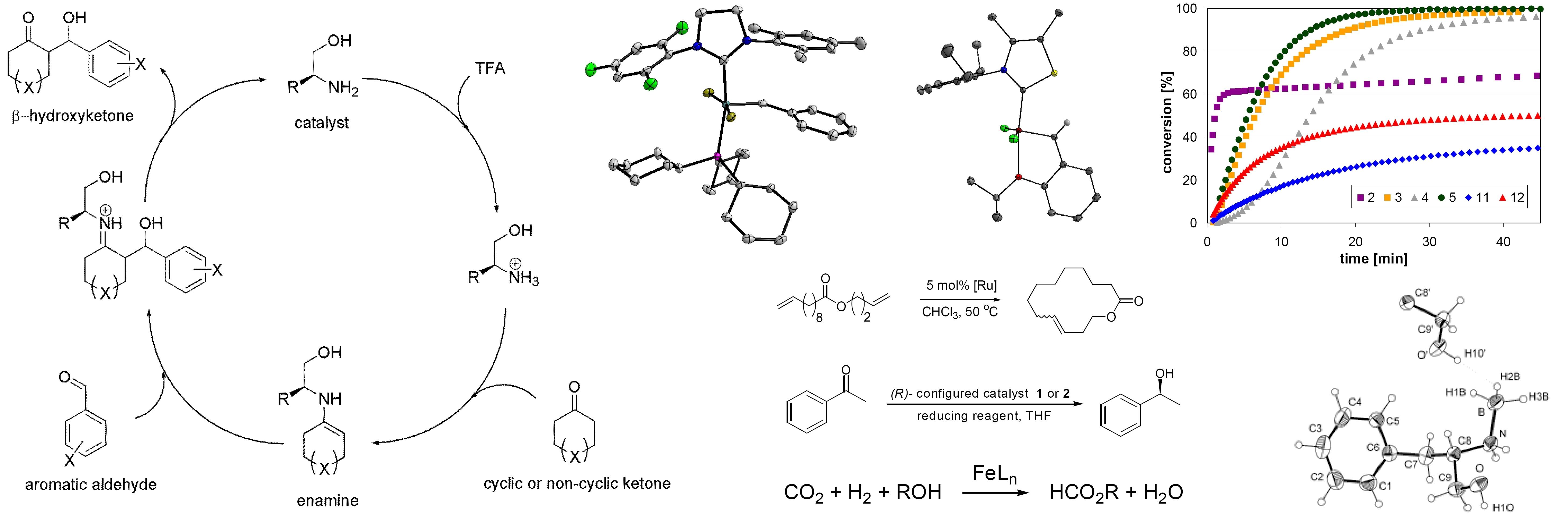 catalytic asymmetric olefin metathesis